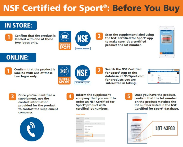 NSF Certified for Sport: Before You Buy graphic