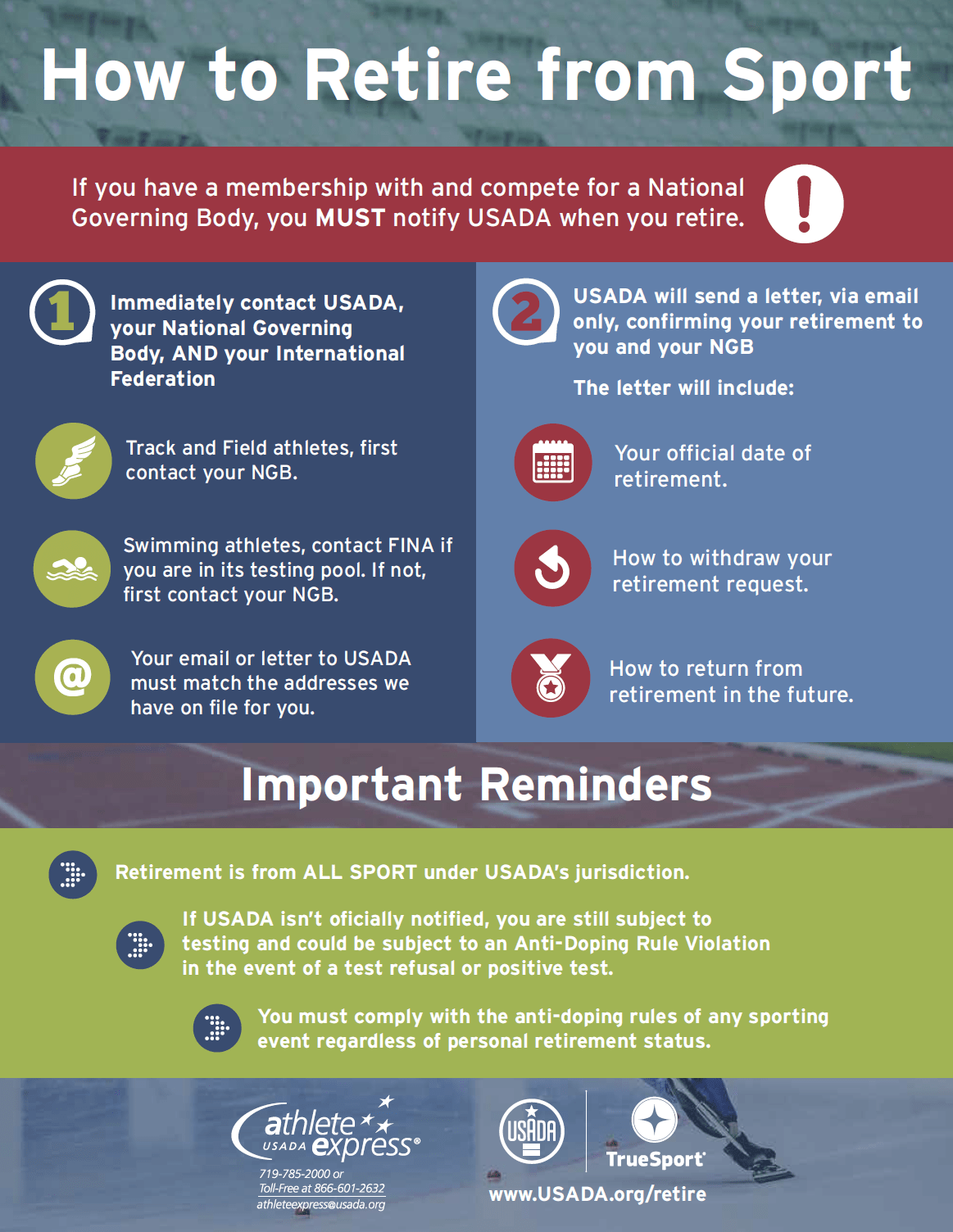 Infographic of retirement responsibilities for Olympic level athletes.