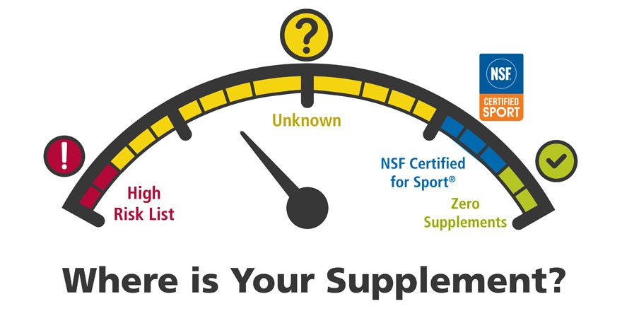 Where is your Supplement gauge graphic
