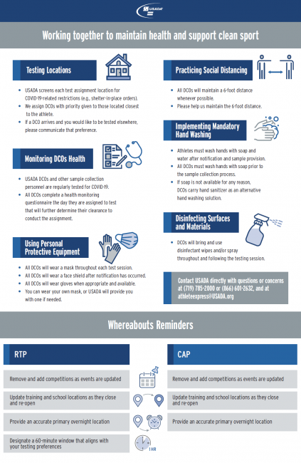 Infographic featuring details regarding Whereabouts requirements and all the safety steps that doping control officers will be taking when testing during COVID-19.
