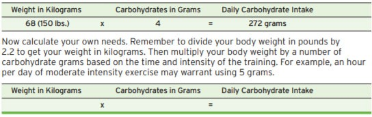 how to calculate carbohydrates