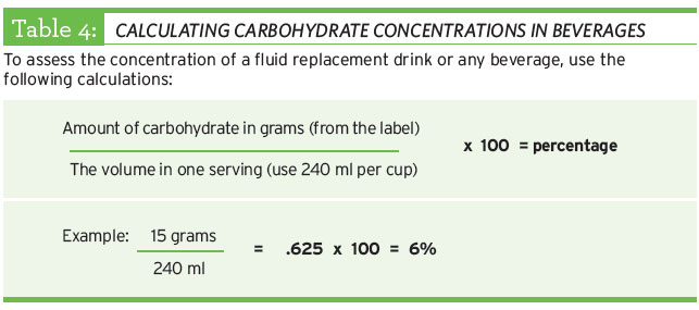 nutrition-guide-table4-calculating-carbohydrate-concentrations-in-beverages