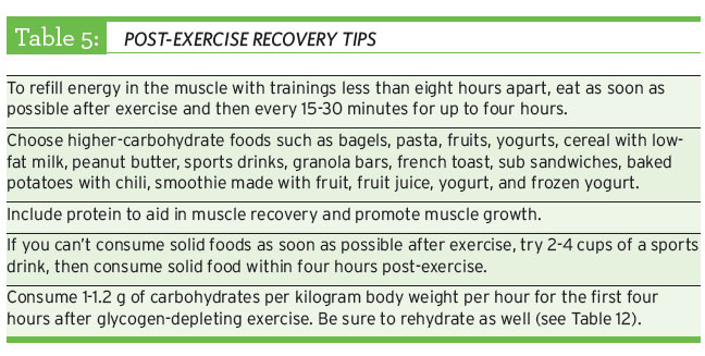 post exercise recovery tips