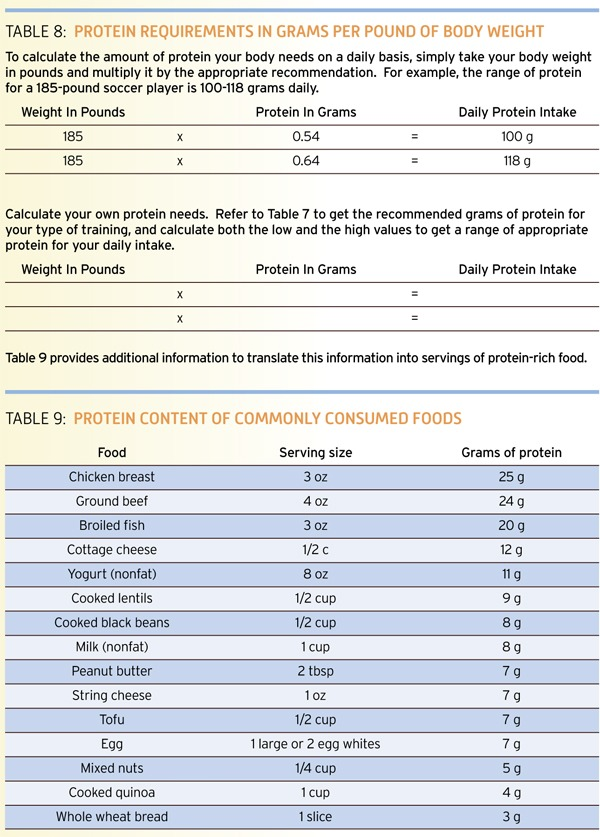 nutrition_guide_protein_table2