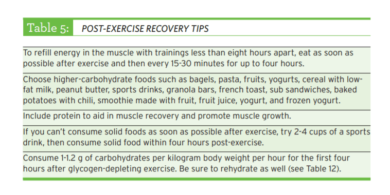 list of post-exercise recovery tips